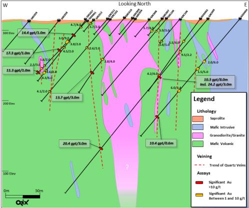 Parallel-Mining-Target-Map