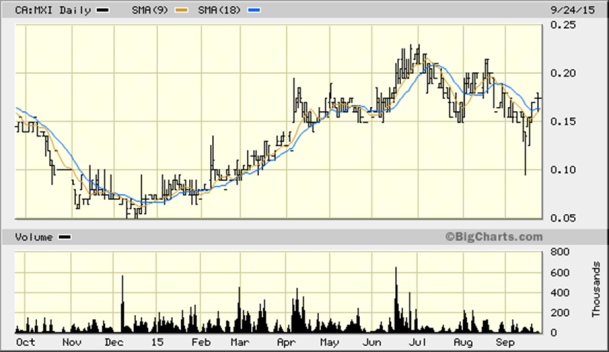 drill tracker weekly merrex gold intersects high grade silver at