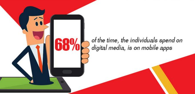 Infographic: Mobile Usage & Mobile Marketing Statistics that You Need to Know in 2017
