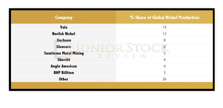 nickel-market-4