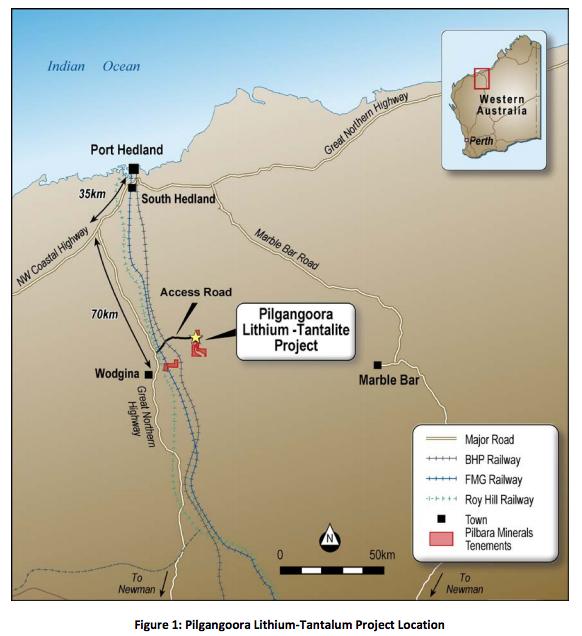 Pilbara Minerals - Emerging Strategic Metals Portfolio