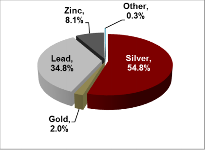 slide-4-silver-corp