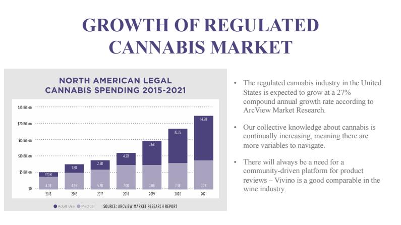 Regulated-Cannabis-Market