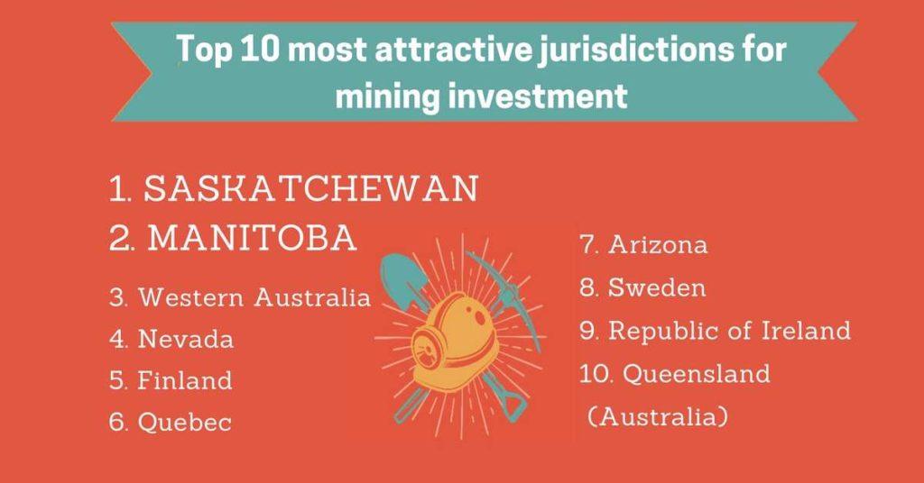 top-mining-destinations